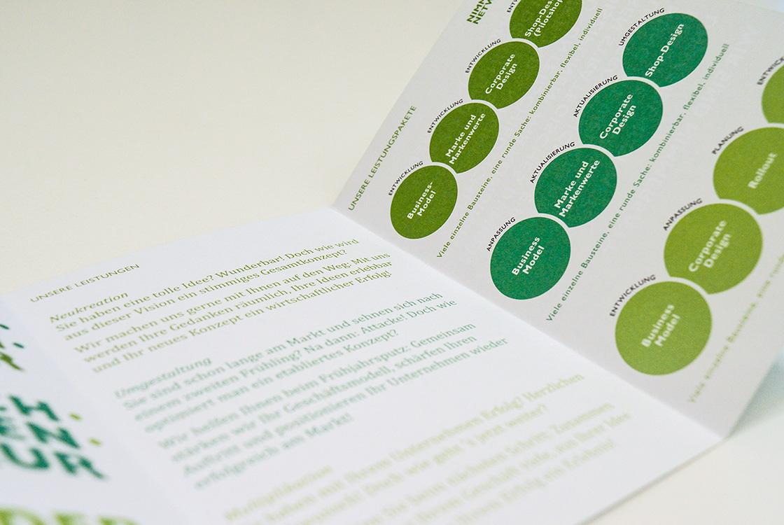 Markenentwicklung: Auftritt interdisziplinäres Netzwerk Nimmersatt Network 06
